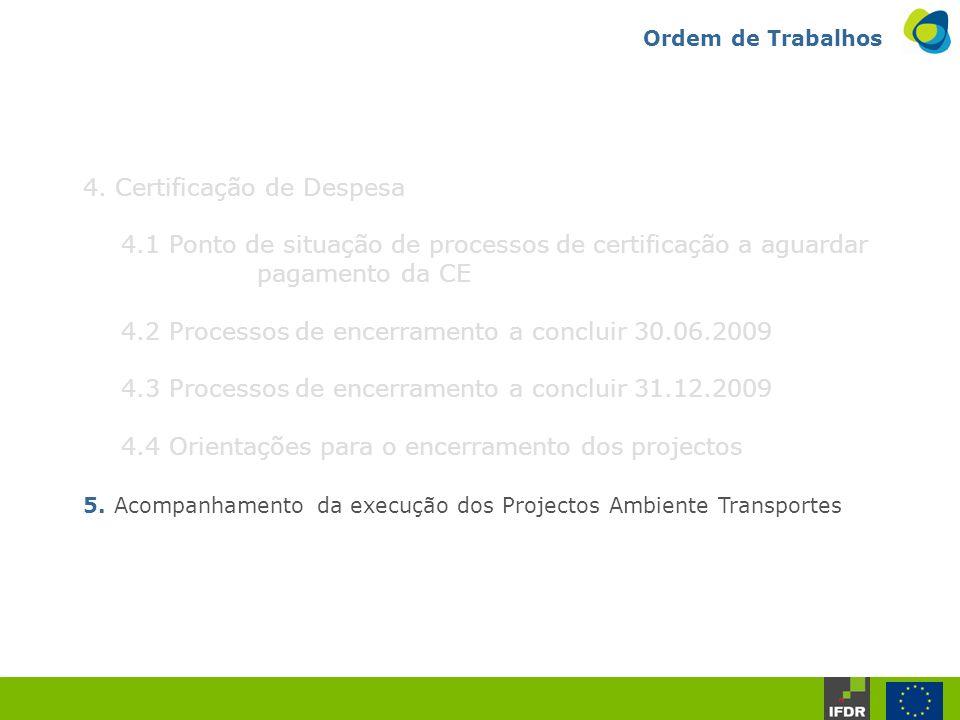 4. Certificação de Despesa 4.1 Ponto de situação de processos de certificação a aguardar pagamento da CE 4.2 Processos de encerramento a concluir 30.0