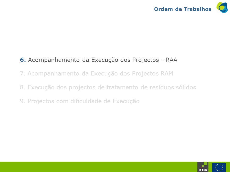 6. Acompanhamento da Execução dos Projectos - RAA 7.