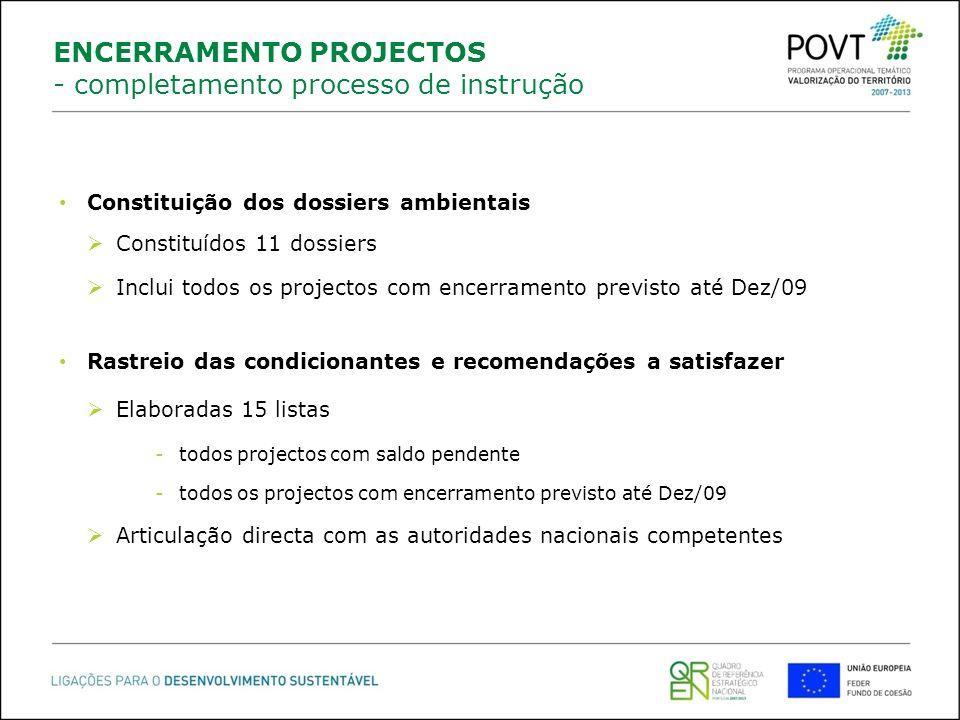 Constituição dos dossiers ambientais ENCERRAMENTO PROJECTOS - completamento processo de instrução Rastreio das condicionantes e recomendações a satisf