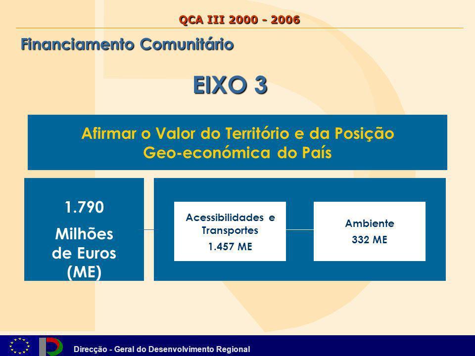 Direcção - Geral do Desenvolvimento Regional QCA III 2000 - 2006 Financiamento Comunitário EIXO 3 Afirmar o Valor do Território e da Posição Geo-econó