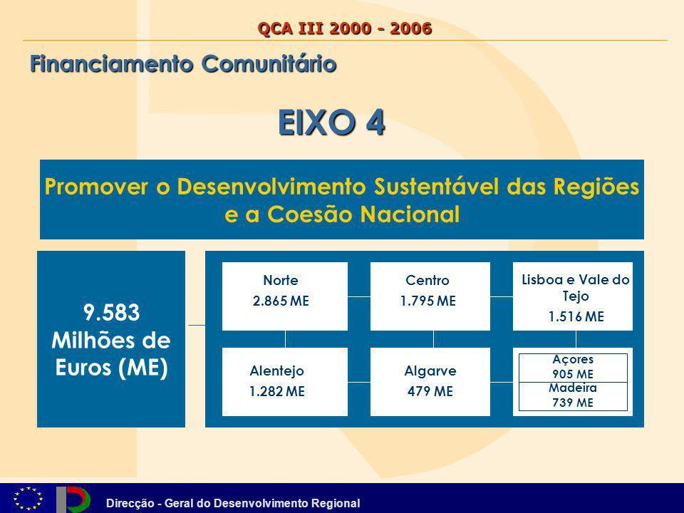 Direcção - Geral do Desenvolvimento Regional QCA III 2000 - 2006 Financiamento Comunitário EIXO 4 Promover o Desenvolvimento Sustentável das Regiões e