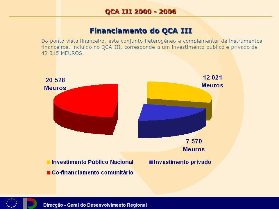 Direcção - Geral do Desenvolvimento Regional Financiamento do QCA III QCA III 2000 - 2006 Do ponto vista financeiro, este conjunto heterogéneo e compl