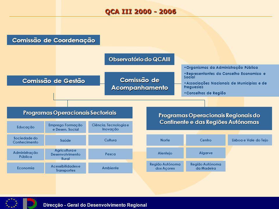 Direcção - Geral do Desenvolvimento Regional Comissão de Coordenação Comissão de Gestão Observatório do QCAIII Comissão de Acompanhamento Organismos d