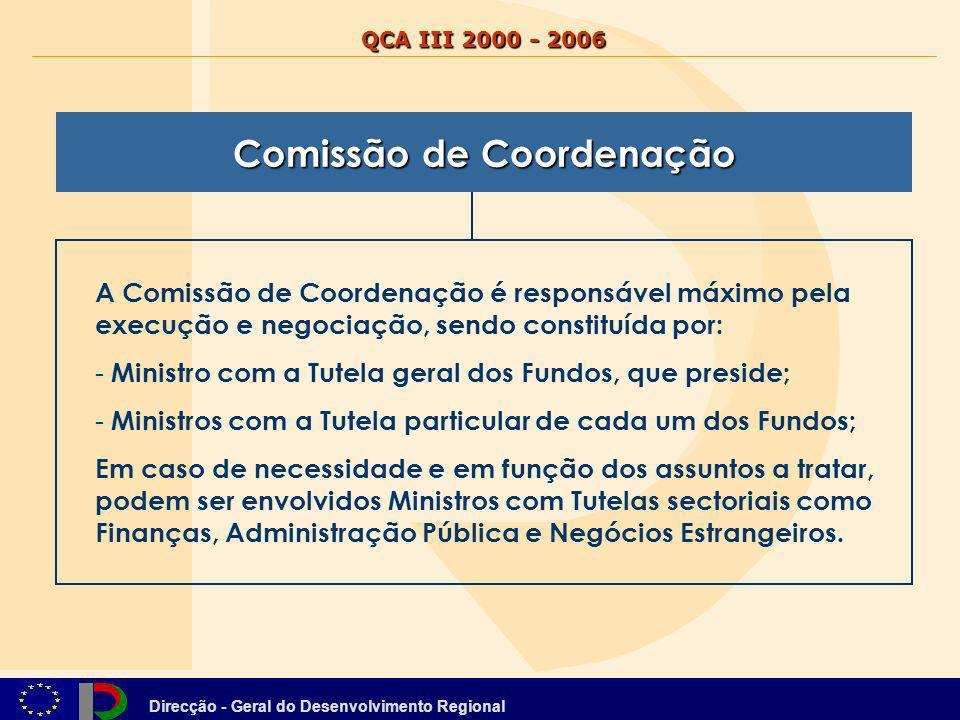 Direcção - Geral do Desenvolvimento Regional QCA III 2000 - 2006 Comissão de Coordenação Comissão de Coordenação A Comissão de Coordenação é responsáv