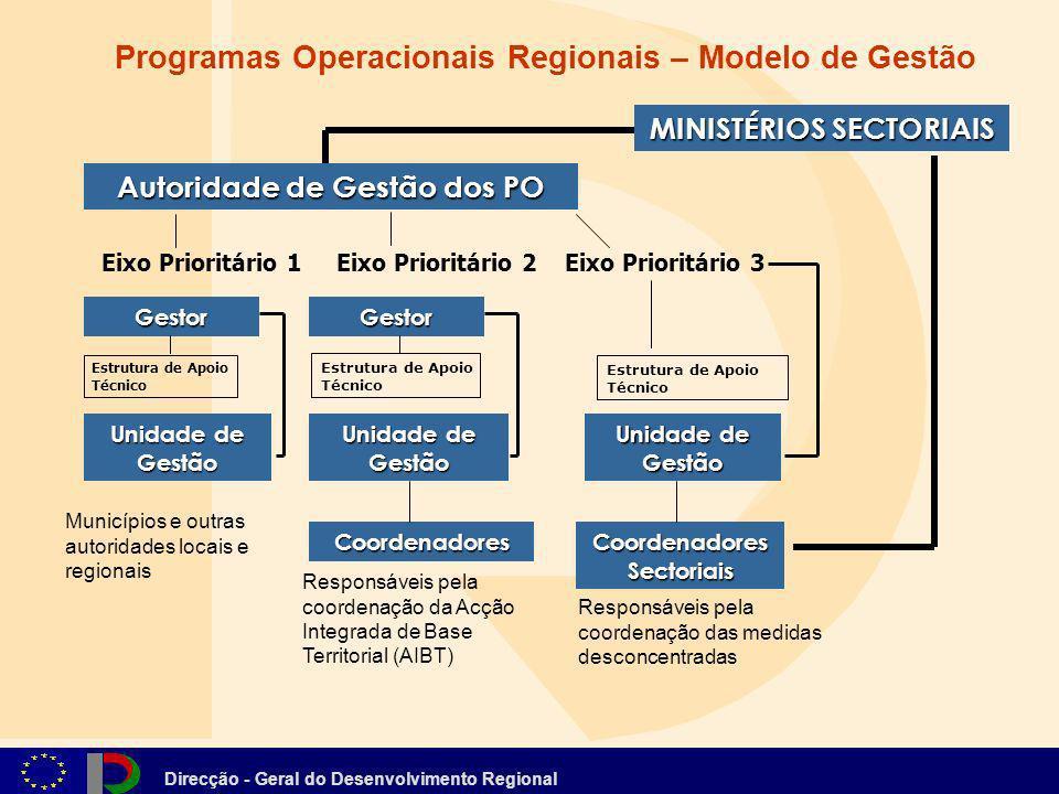 Direcção - Geral do Desenvolvimento Regional Programas Operacionais Regionais – Modelo de Gestão Eixo Prioritário 1 Eixo Prioritário 2 Eixo Prioritári