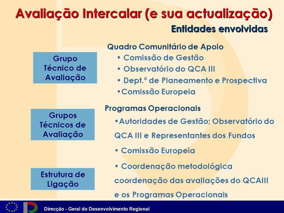 Direcção - Geral do Desenvolvimento Regional Avaliação Intercalar (e sua actualização) Entidades envolvidas Comissão de Gestão Observatório do QCA III