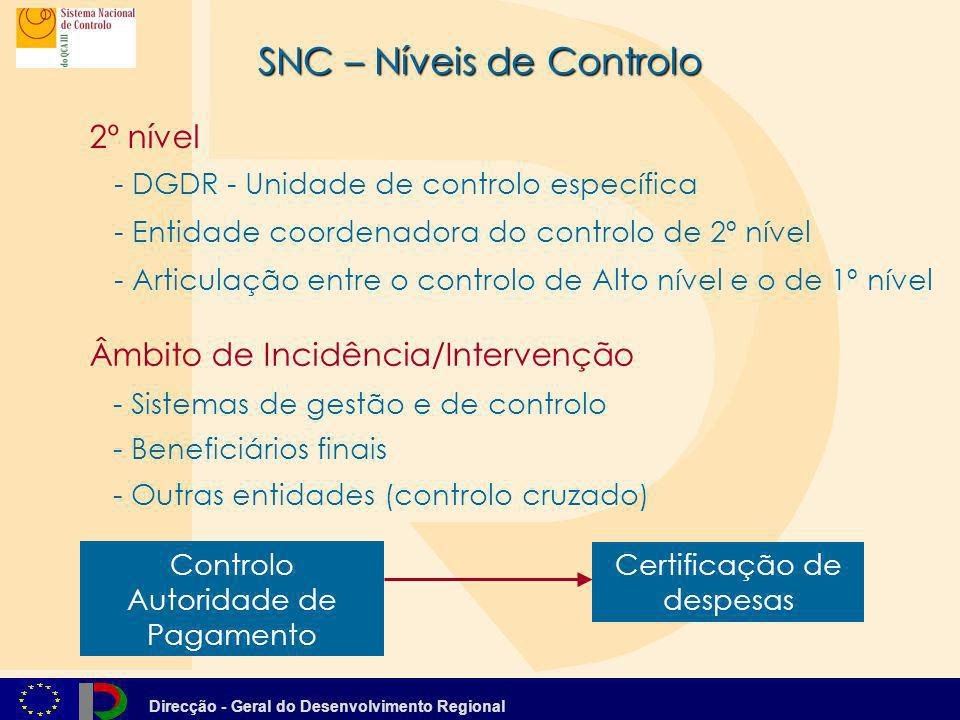 Direcção - Geral do Desenvolvimento Regional 2º nível Âmbito de Incidência/Intervenção - Sistemas de gestão e de controlo - Outras entidades (controlo