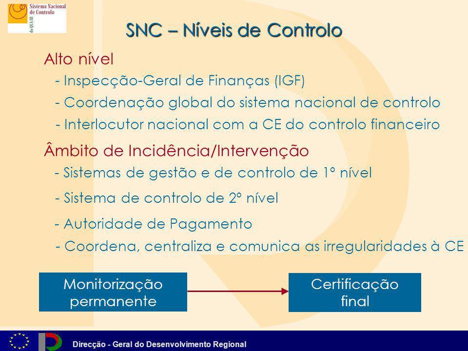 Direcção - Geral do Desenvolvimento Regional Monitorização permanente Alto nível - Inspecção-Geral de Finanças (IGF) - Coordenação global do sistema n