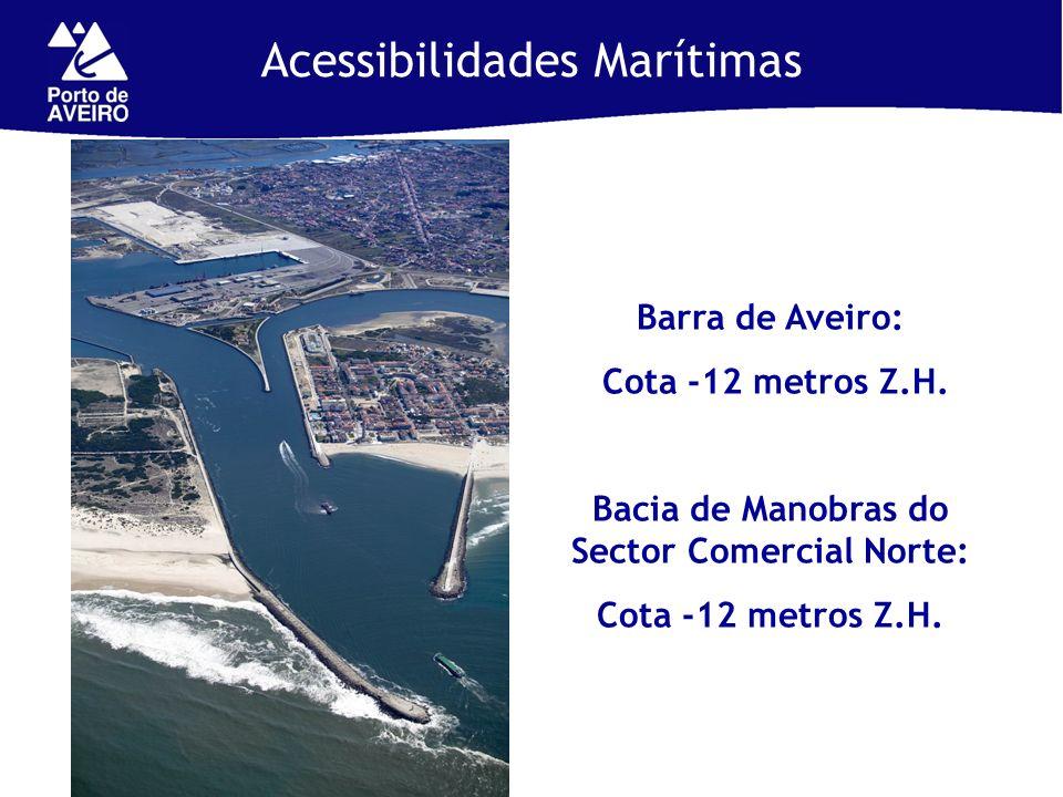Acessibilidades Marítimas Barra de Aveiro: Cota -12 metros Z.H. Bacia de Manobras do Sector Comercial Norte: Cota -12 metros Z.H.