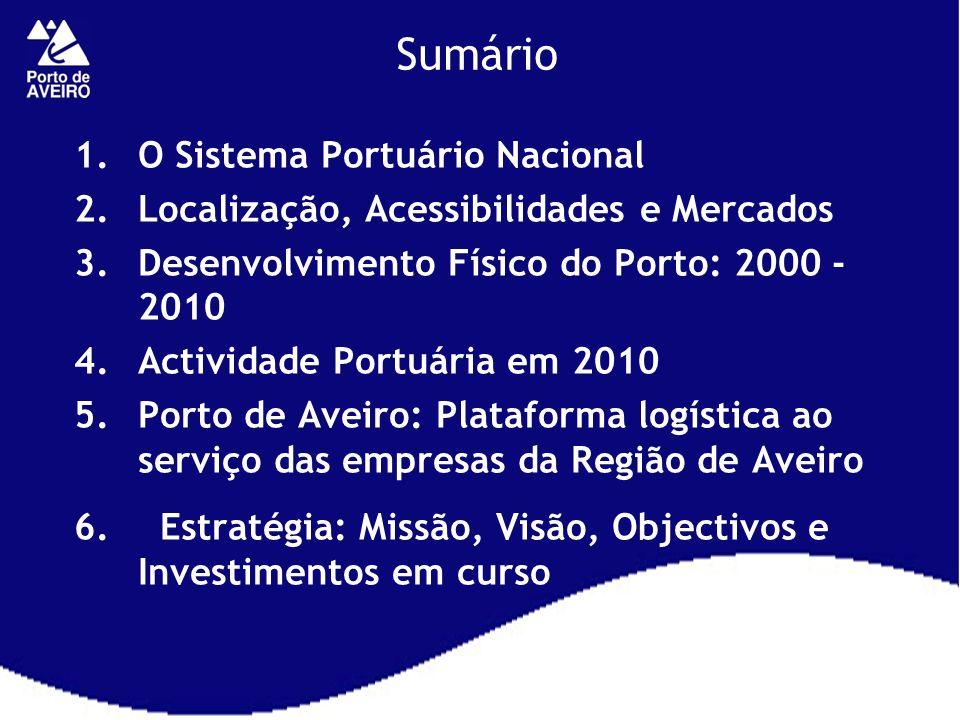 Sumário 1.O Sistema Portuário Nacional 2.Localização, Acessibilidades e Mercados 3.Desenvolvimento Físico do Porto: 2000 - 2010 4.Actividade Portuária