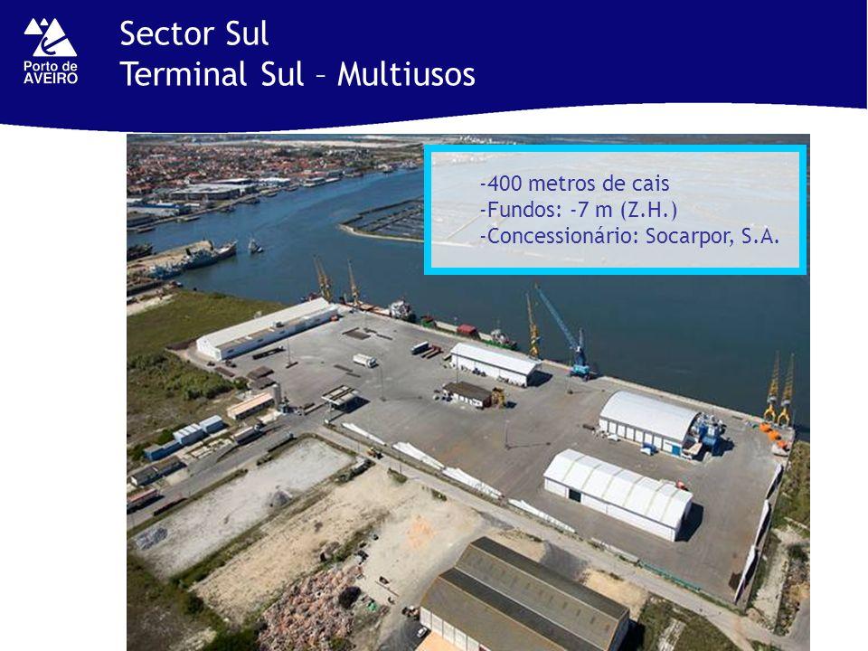 Sector Sul Terminal Sul – Multiusos -400 metros de cais -Fundos: -7 m (Z.H.) -Concessionário: Socarpor, S.A.