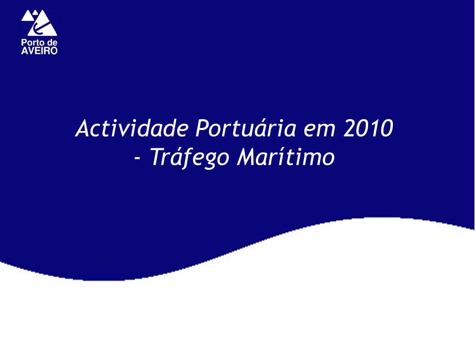 Actividade Portuária em 2010 - Tráfego Marítimo