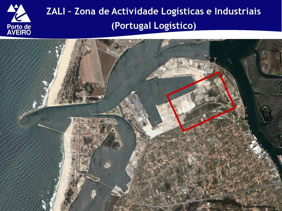 84 ha ZALI – Zona de Actividade Logísticas e Industriais (Portugal Logístico)