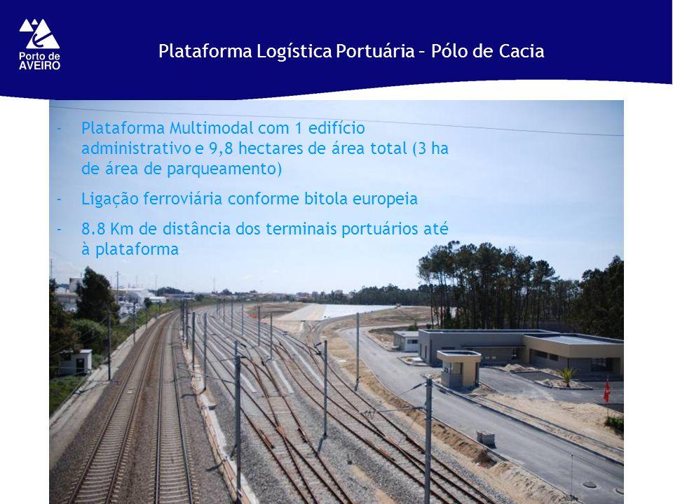 Plataforma Logística Portuária – Pólo de Cacia -Plataforma Multimodal com 1 edifício administrativo e 9,8 hectares de área total (3 ha de área de parq