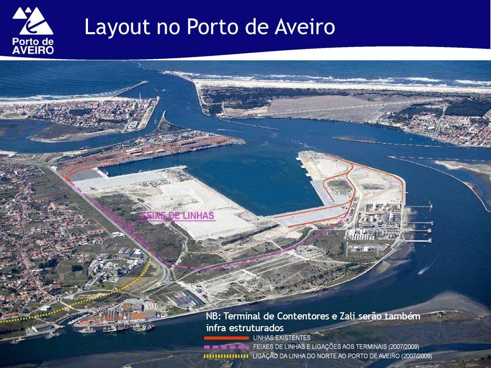 Layout no Porto de Aveiro NB: Terminal de Contentores e Zali serão também infra estruturados