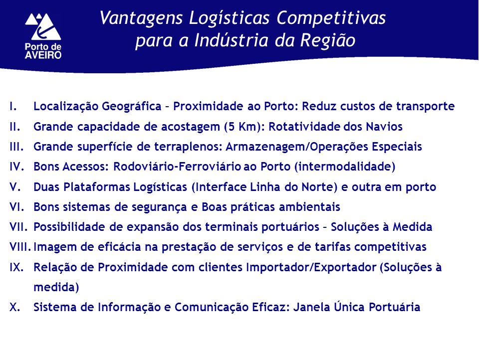 Vantagens Logísticas Competitivas para a Indústria da Região I.Localização Geográfica – Proximidade ao Porto: Reduz custos de transporte II.Grande cap