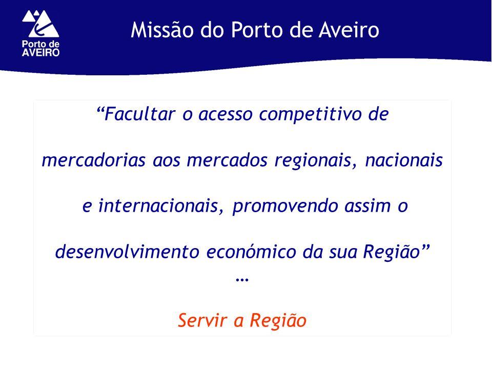 Facultar o acesso competitivo de mercadorias aos mercados regionais, nacionais e internacionais, promovendo assim o desenvolvimento económico da sua R