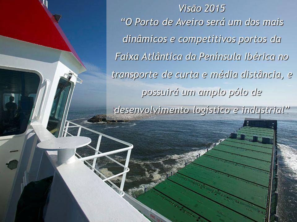 Visão 2015 O Porto de Aveiro será um dos mais dinâmicos e competitivos portos da Faixa Atlântica da Península Ibérica no transporte de curta e média d