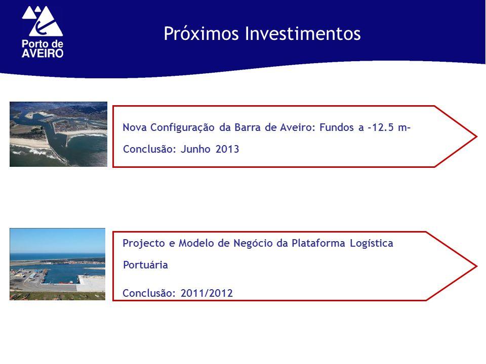 Nova Configuração da Barra de Aveiro: Fundos a -12.5 m– Conclusão: Junho 2013 Próximos Investimentos Projecto e Modelo de Negócio da Plataforma Logíst