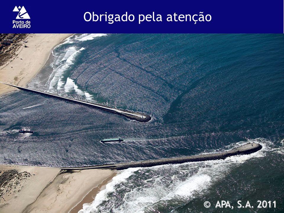 © APA, S.A. 2008 Obrigado pela atenção © APA, S.A. 2011