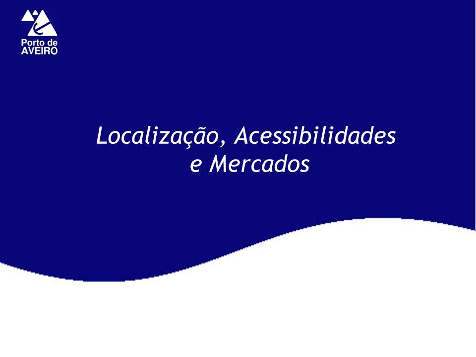 Localização, Acessibilidades e Mercados