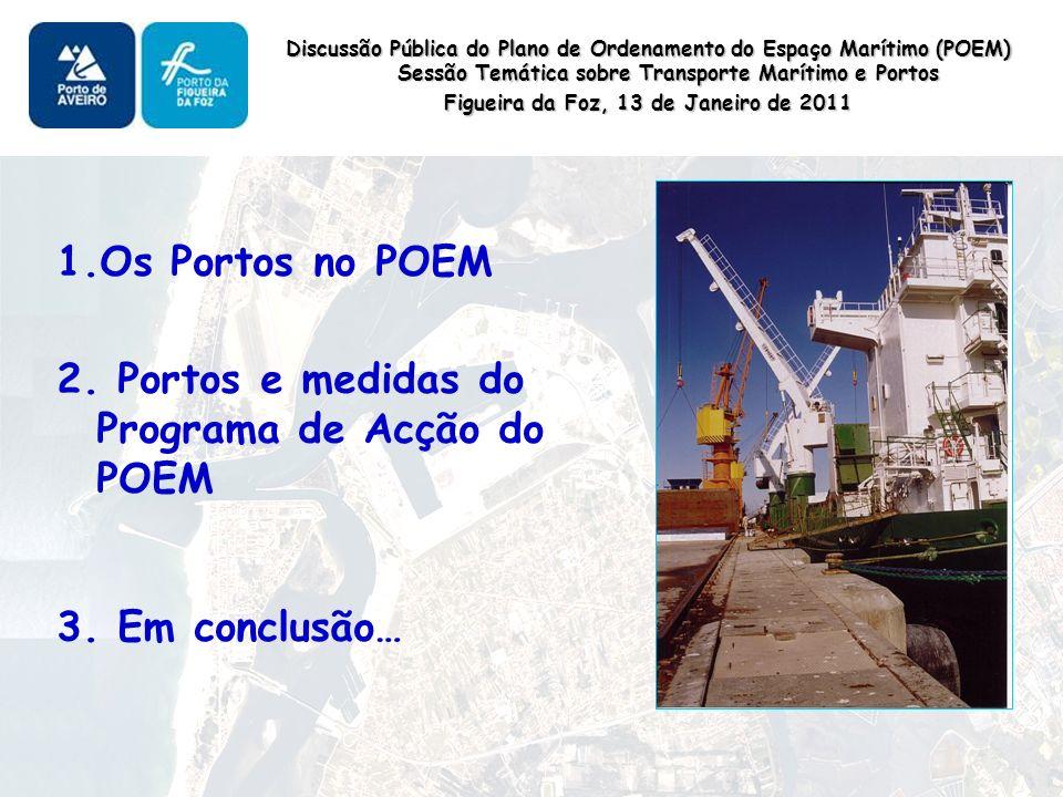 1.Os Portos no POEM 2.Portos e medidas do Programa de Acção do POEM 3.