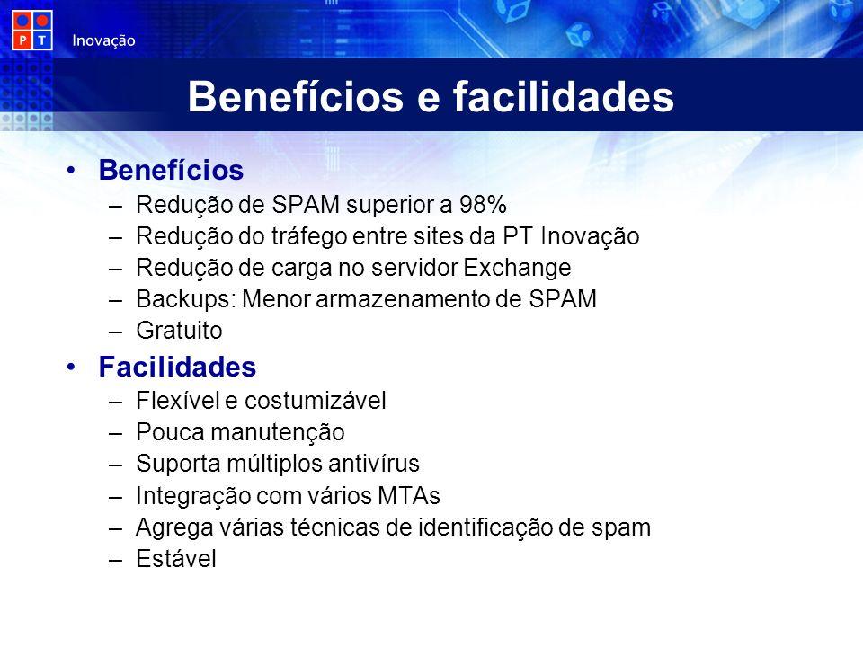 Benefícios e facilidades Benefícios –Redução de SPAM superior a 98% –Redução do tráfego entre sites da PT Inovação –Redução de carga no servidor Excha