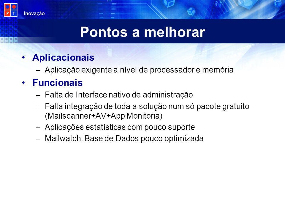 Pontos a melhorar Aplicacionais –Aplicação exigente a nível de processador e memória Funcionais –Falta de Interface nativo de administração –Falta int