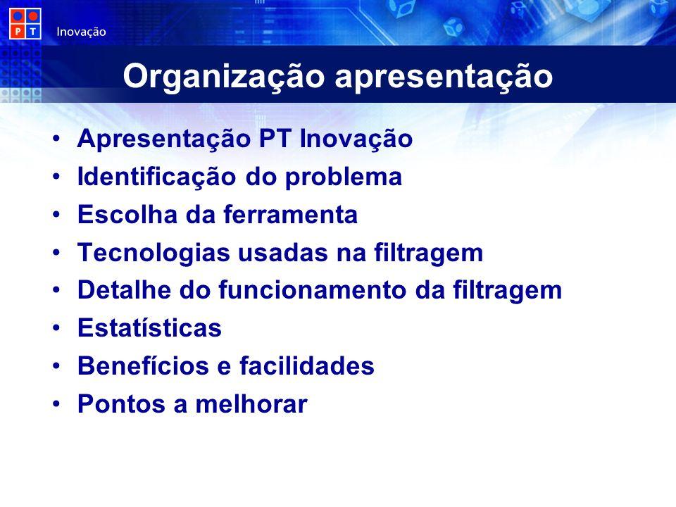 Organização apresentação Apresentação PT Inovação Identificação do problema Escolha da ferramenta Tecnologias usadas na filtragem Detalhe do funcionam
