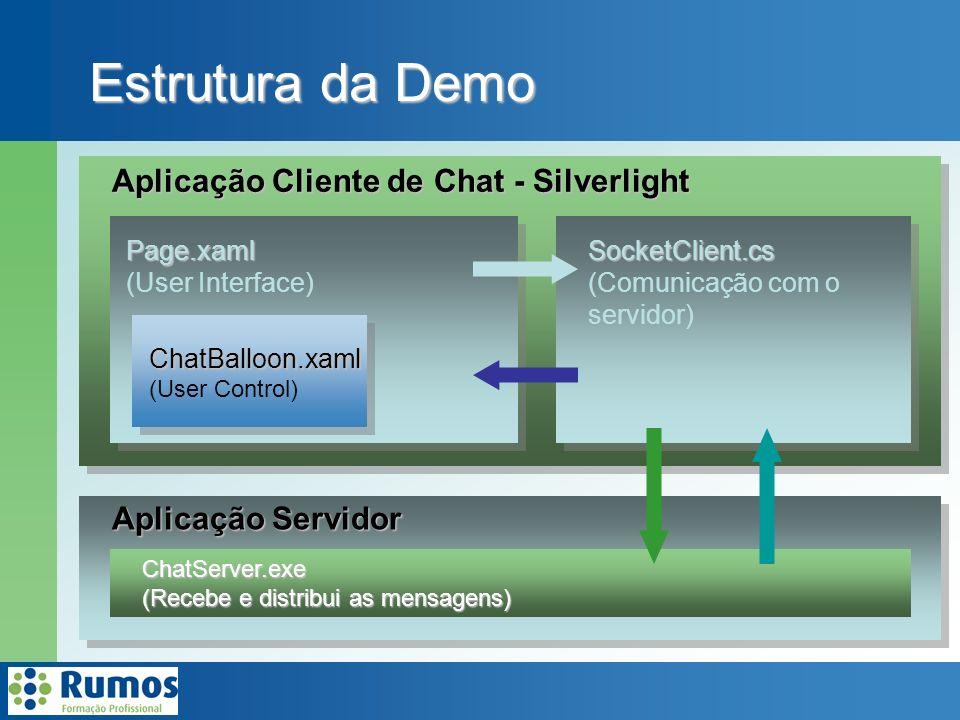 Estrutura da Demo Aplicação Cliente de Chat - Silverlight Page.xaml (User Interface) ChatBalloon.xaml (User Control) SocketClient.cs (Comunicação com o servidor) Aplicação Servidor ChatServer.exe (Recebe e distribui as mensagens)