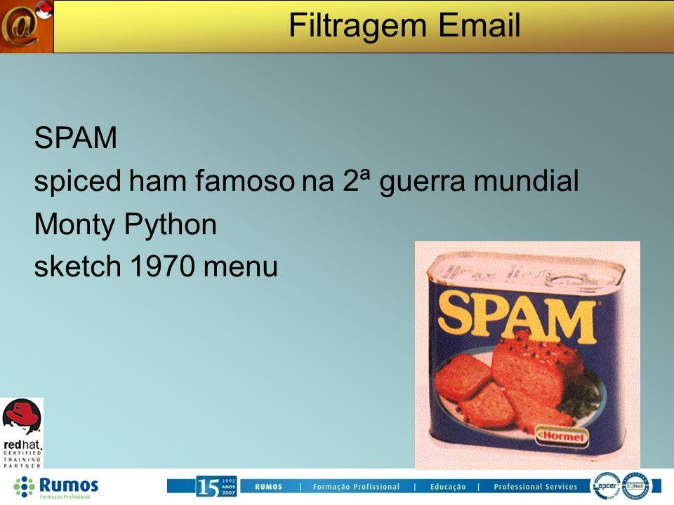 Filtragem Email SPAM spiced ham famoso na 2ª guerra mundial Monty Python sketch 1970 menu