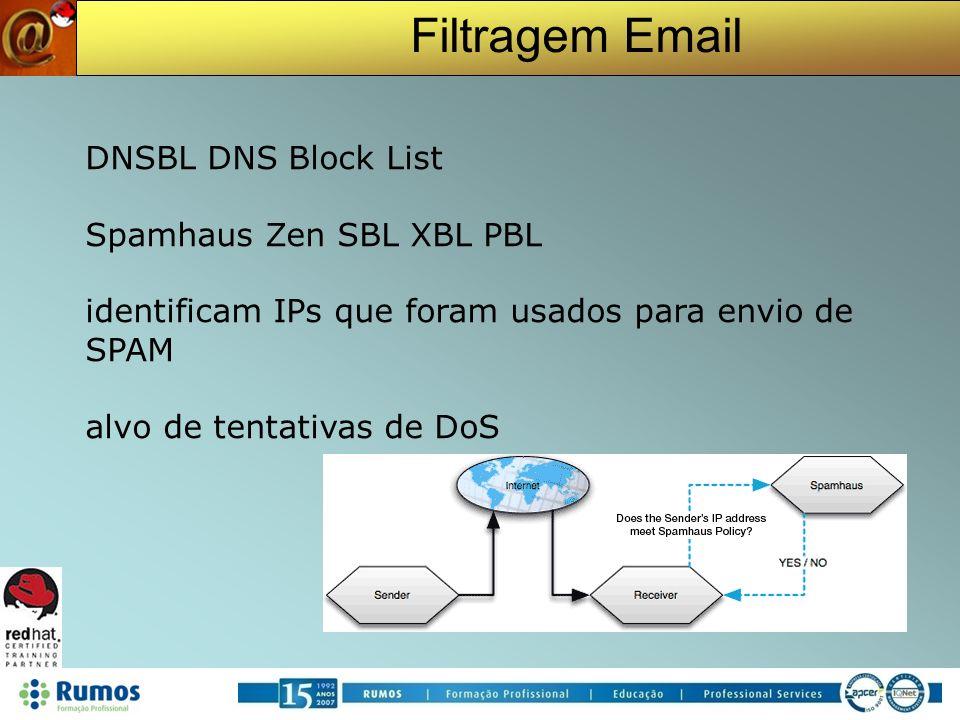 Filtragem Email DNSBL DNS Block List Spamhaus Zen SBL XBL PBL identificam IPs que foram usados para envio de SPAM alvo de tentativas de DoS