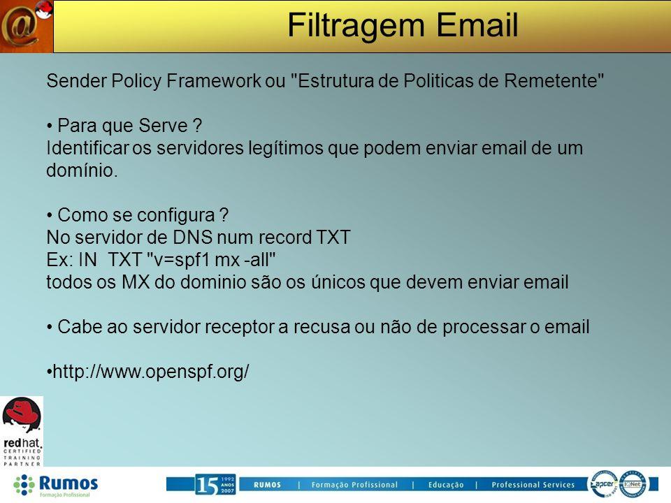 Filtragem Email Sender Policy Framework ou