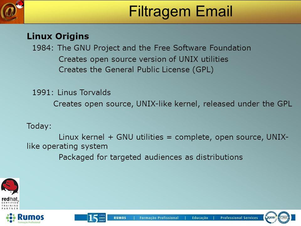 Filtragem Email Distributed signature systems Pyzor Razor DCC