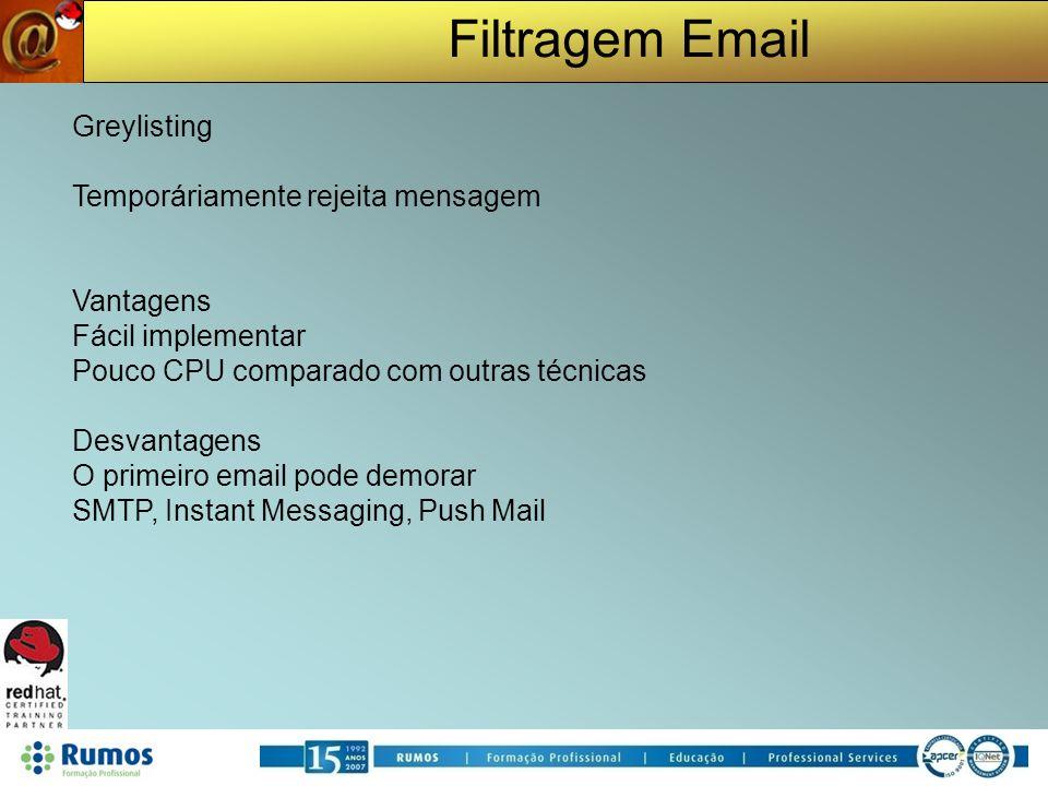 Filtragem Email Greylisting Temporáriamente rejeita mensagem Vantagens Fácil implementar Pouco CPU comparado com outras técnicas Desvantagens O primei