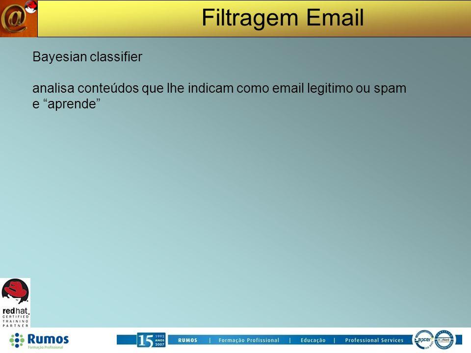 Filtragem Email Bayesian classifier analisa conteúdos que lhe indicam como email legitimo ou spam e aprende