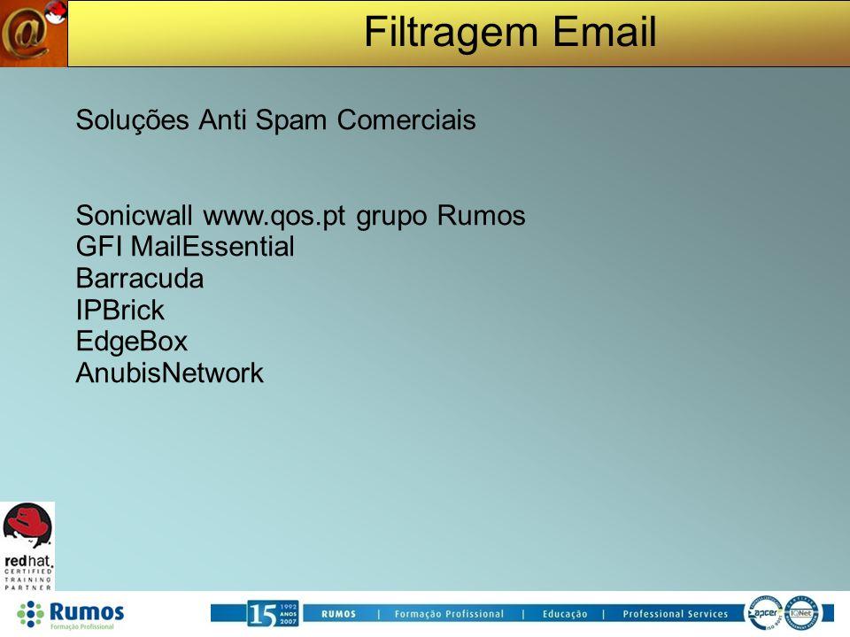 Filtragem Email Soluções Anti Spam Comerciais Sonicwall www.qos.pt grupo Rumos GFI MailEssential Barracuda IPBrick EdgeBox AnubisNetwork