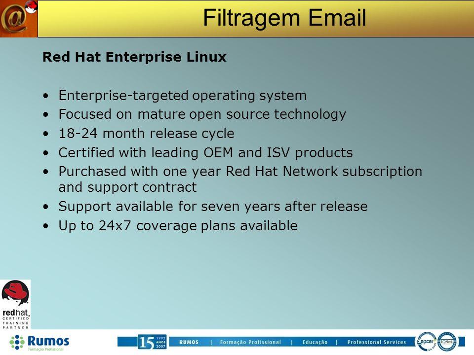 Filtragem Email OCR Fácil Instalar Motores OCR gratuitos: gocr,ocrad CPU intensive HTML table slice