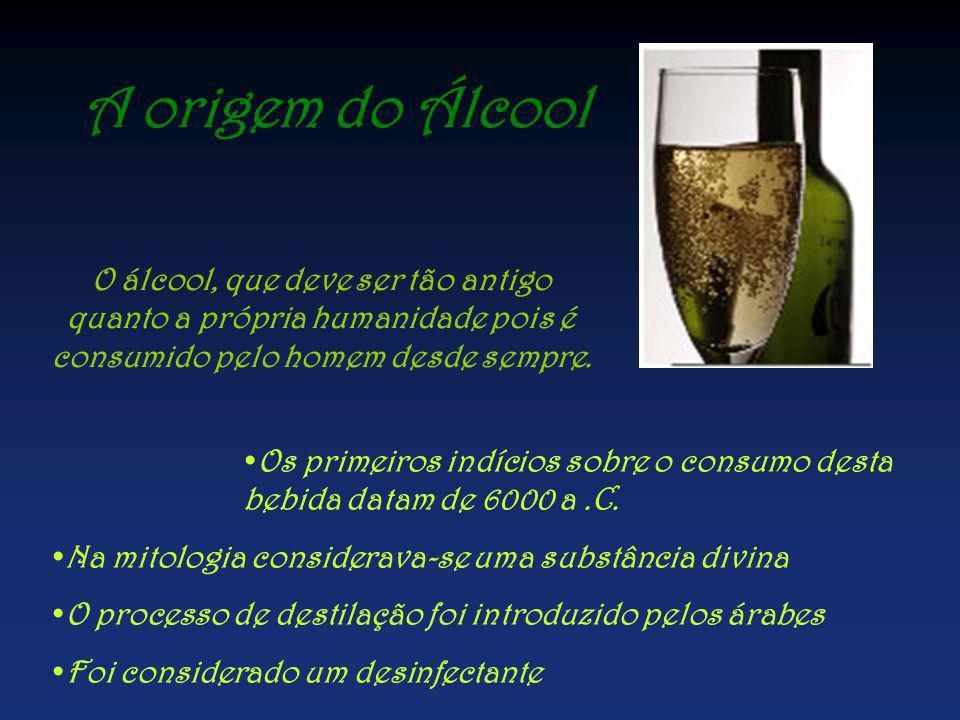 A origem do Álcool O álcool, que deve ser tão antigo quanto a própria humanidade pois é consumido pelo homem desde sempre. Os primeiros indícios sobre