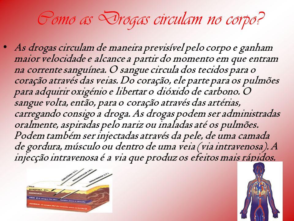 Como as Drogas circulam no corpo? As drogas circulam de maneira previsível pelo corpo e ganham maior velocidade e alcance a partir do momento em que e