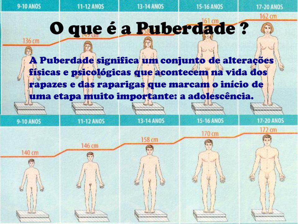 O que é a Puberdade ? A Puberdade significa um conjunto de alterações físicas e psicológicas que acontecem na vida dos rapazes e das raparigas que mar
