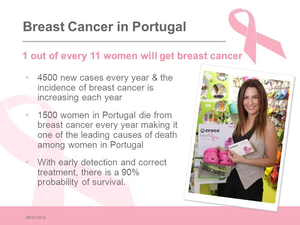 08/01/2014 Breast Cancer in Portugal 4500 new cases every year & the incidence of breast cancer is increasing each year 1500 women in Portugal die fro