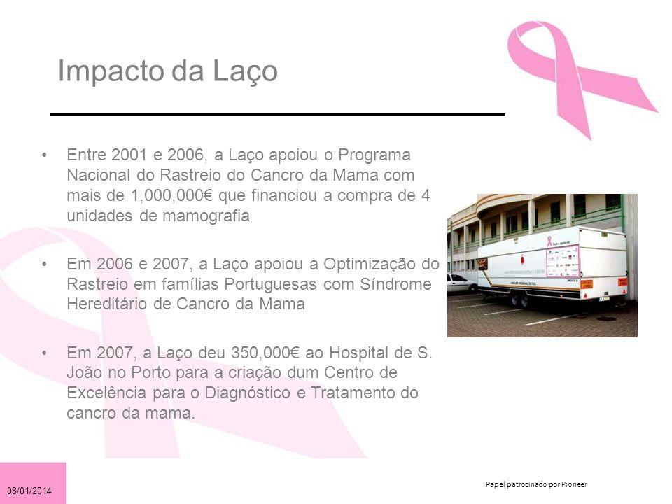 08/01/2014 Papel patrocinado por Pioneer Impacto da Laço Entre 2001 e 2006, a Laço apoiou o Programa Nacional do Rastreio do Cancro da Mama com mais de 1,000,000 que financiou a compra de 4 unidades de mamografia Em 2006 e 2007, a Laço apoiou a Optimização do Rastreio em famílias Portuguesas com Síndrome Hereditário de Cancro da Mama Em 2007, a Laço deu 350,000 ao Hospital de S.