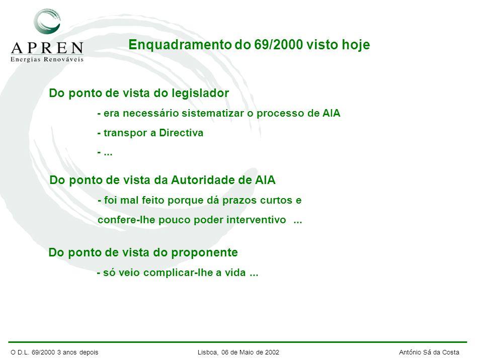 O D.L. 69/2000 3 anos depois Lisboa, 06 de Maio de 2002 António Sá da Costa Enquadramento do 69/2000 visto hoje Do ponto de vista do legislador - era