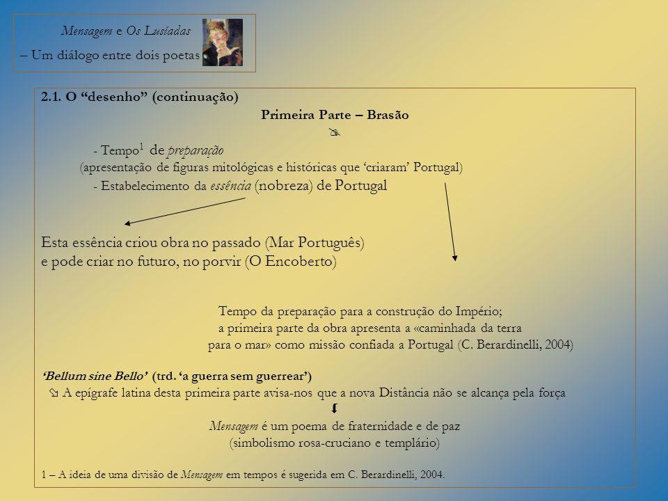 Mensagem e Os Lusíadas – Um diálogo entre dois poetas 2.1. O desenho (continuação) Primeira Parte – Brasão - Tempo 1 de preparação (apresentação de fi