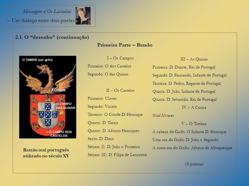 Mensagem e Os Lusíadas – Um diálogo entre dois poetas 2.1. O desenho (continuação) Primeira Parte – Brasão Brasão real português utilizado no século X