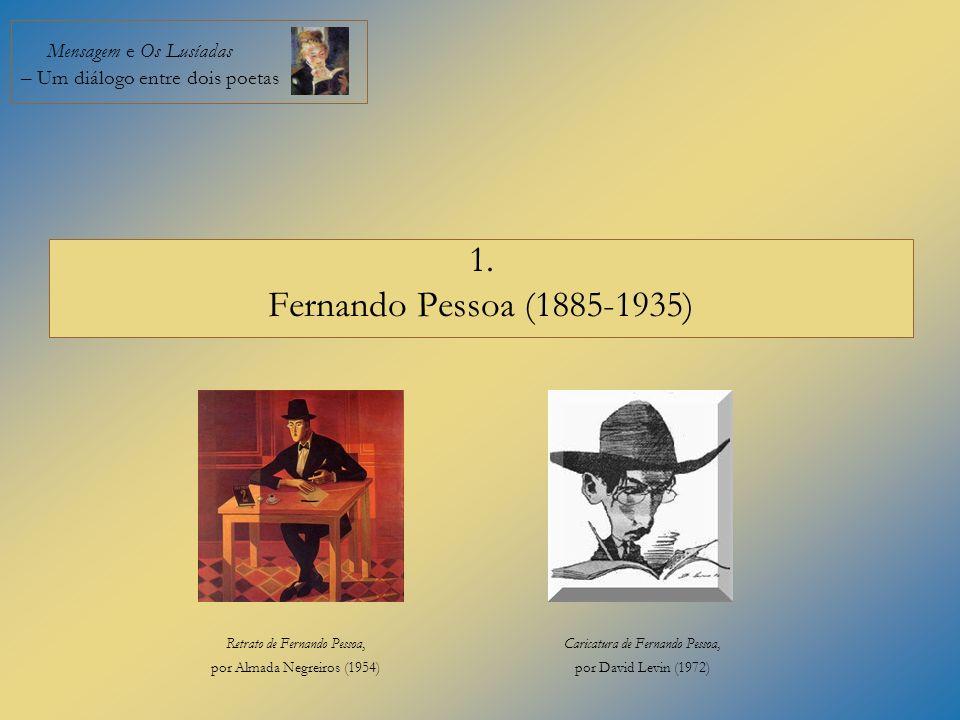 Mensagem e Os Lusíadas – Um diálogo entre dois poetas 1. Fernando Pessoa (1885-1935) Retrato de Fernando Pessoa, por Almada Negreiros (1954) Caricatur