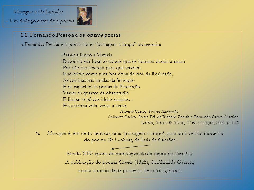 1.1. Fernando Pessoa e os outros poetas Fernando Pessoa e a poesia como passagem a limpo ou reescrita Passar a limpo a Matéria Repor no seu lugar as c