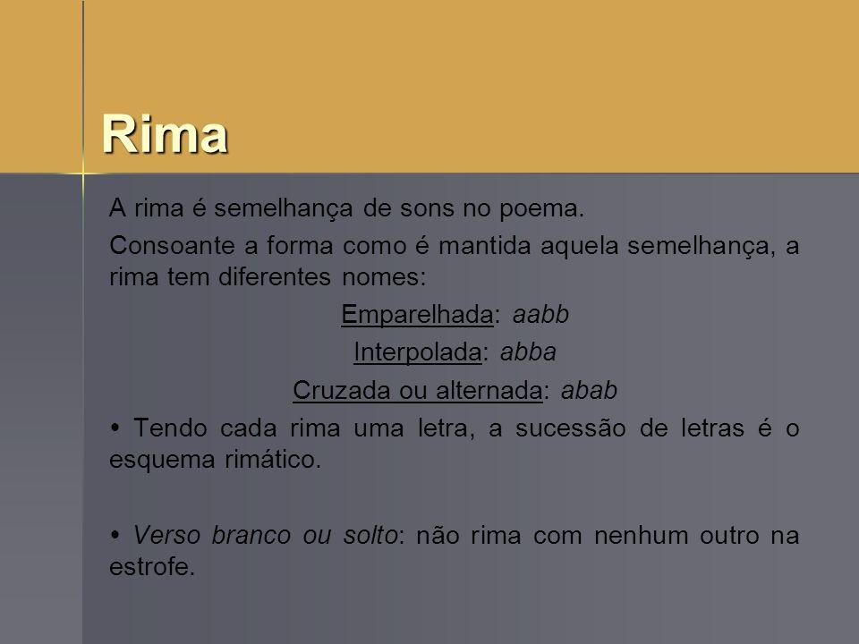 2. A Poesia (o que se pode pensar)