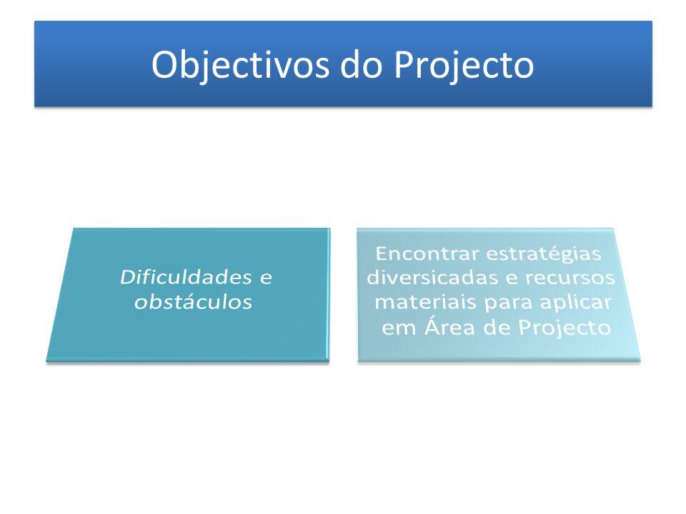O Blogue projectoespn.blogspot.com Vídeos Youtube.